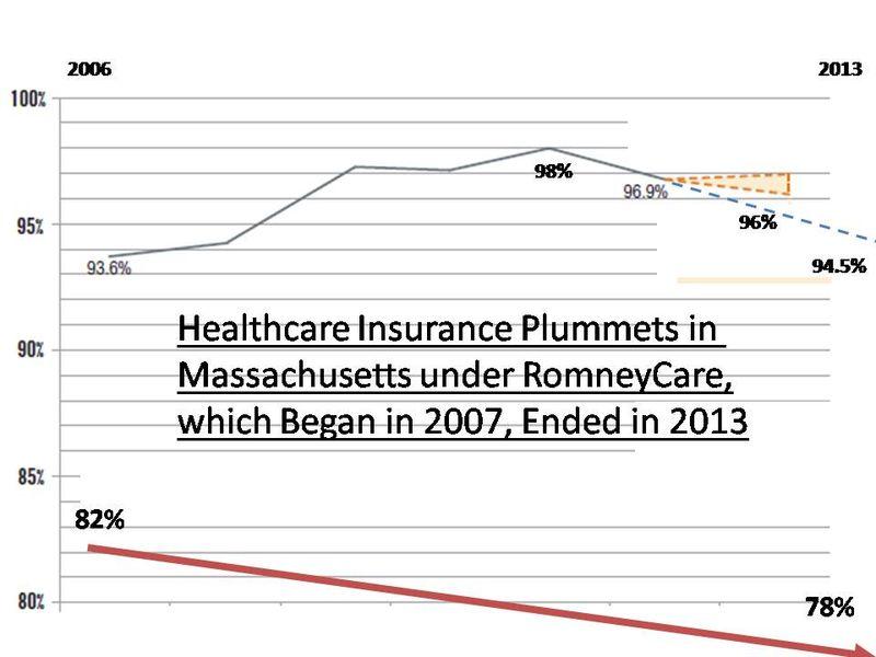 Insuranceplumments